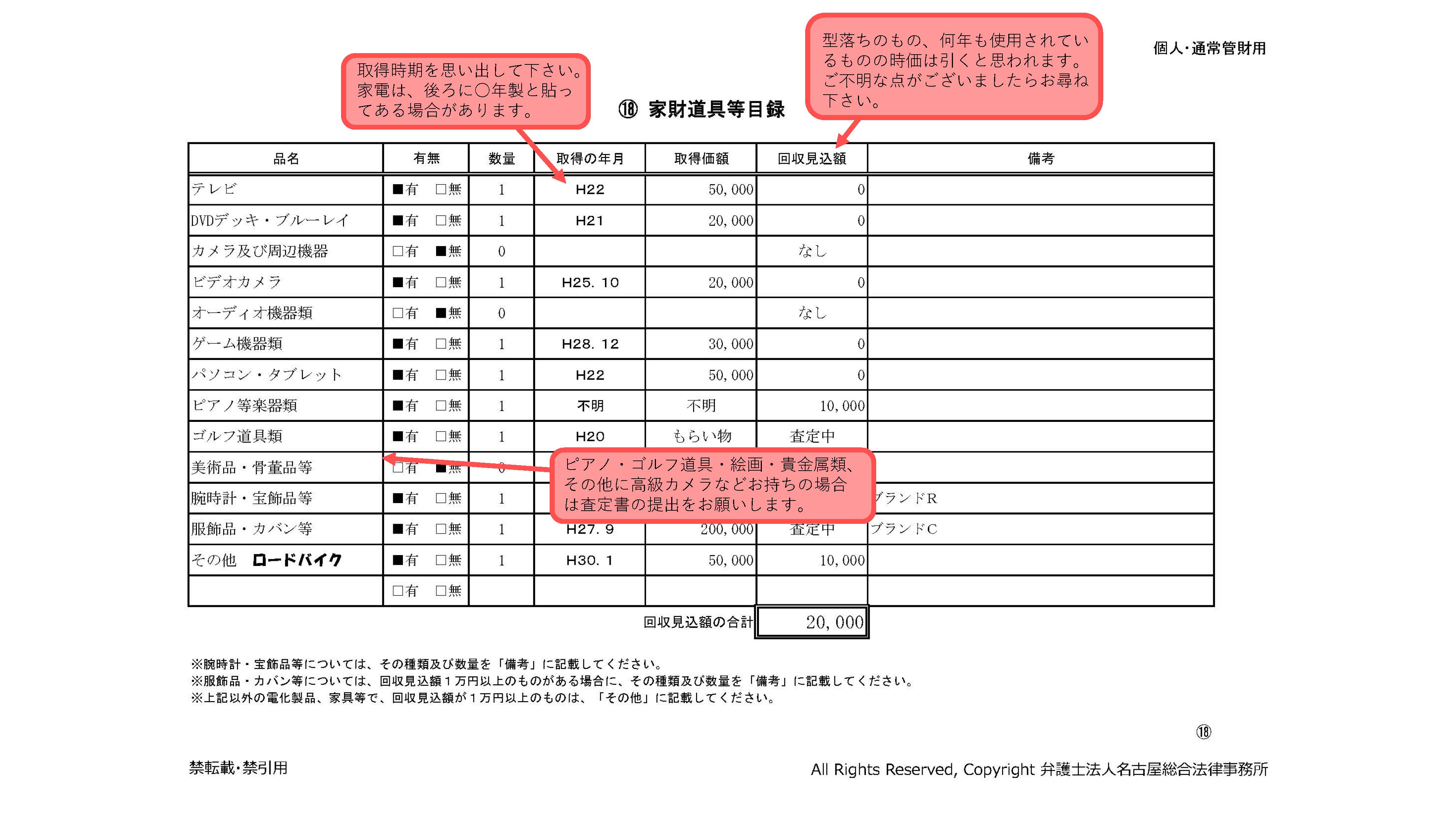 県 愛知 倒産 情報